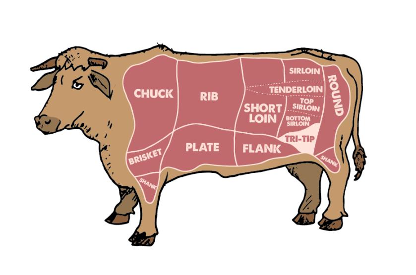 beef_cuts.jpg